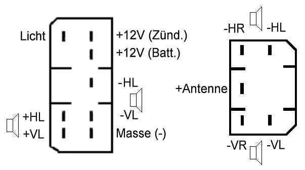 Radioanschluss - MatDunkels Mitsubishi Sigma Seiten